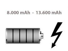 Ladepower 8.000 bis 13.600 mAh